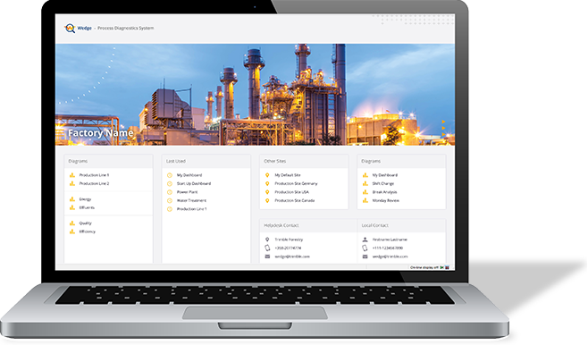 Fast online industrial data-analytics tool