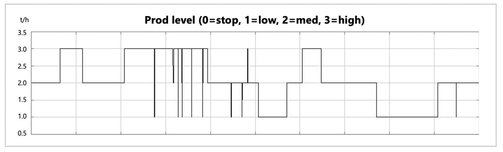 Wedge: data comparison