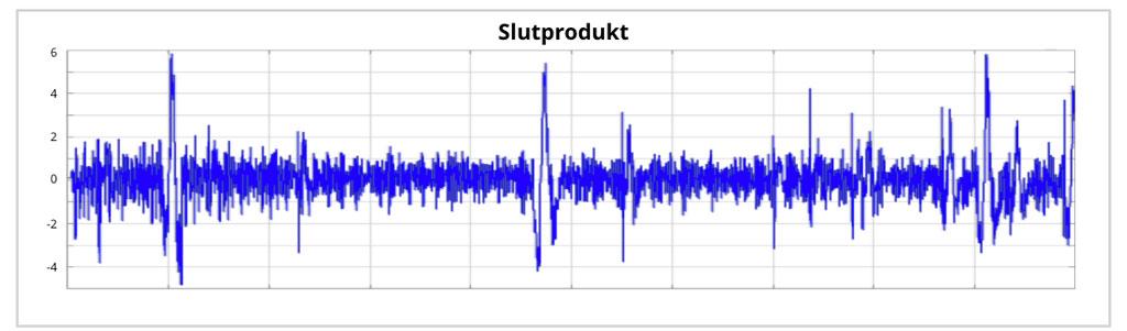 Fyra praktiska fallexempel på mönsterigenkänning i Wedge: Ta reda på vad som orsakar periodiska fluktuationer